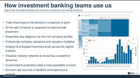 How Much Do Investment Bankers Make Post Mba by Investment Banking Cb Insights Simplify Due Diligence