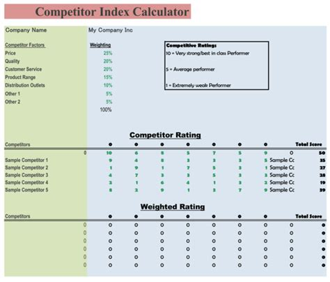 Competitive Analysis Templates 6 Free Exles Forms And Documents Competitor Analysis Template Excel