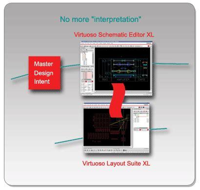 virtuoso layout xl graser映陽科技 virtuoso custom ic