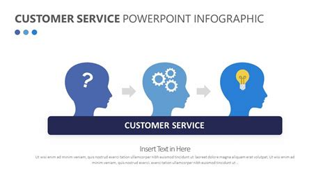Customer Service Powerpoint Infographic Related Templates Customer Service Ppt Template Free