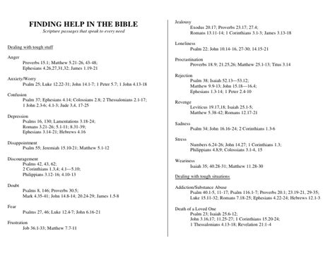Help Finding Finding Help In The Bible