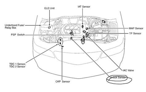 tcs light honda odyssey 2002 solved my honda odyssey 2003 model has aq knock sensor