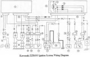 Ignition System Parts And Functions Pdf Kawasaki Zzr600 Ignition System Wiring Diagram