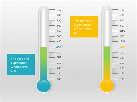 Thermometer Graphic Powerpoint Elearningart Thermometer For Powerpoint