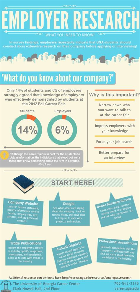 employer research what you need to before you attend a career fair networking career
