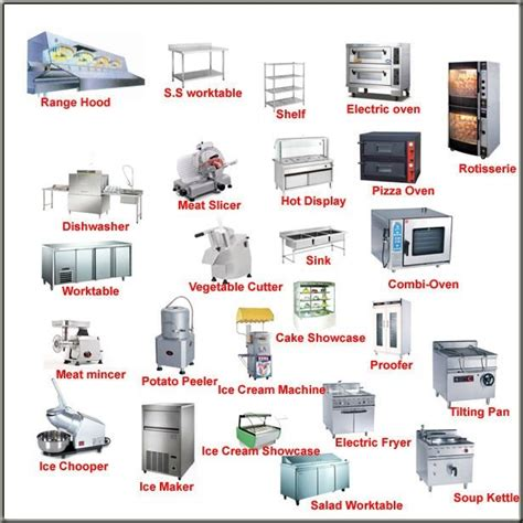 Kitchen Equipment Suppliers services quality kitchen