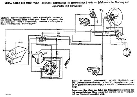wiring diagram vespa p150x contohsoal co