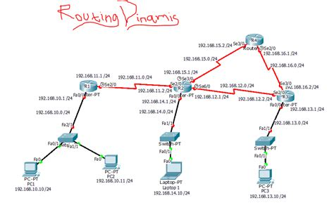 Dan Jenis Router pengertian wireless router fungsi router dan jenis jenis router ridwan unbaja