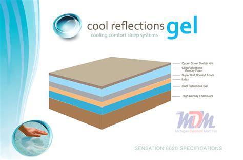 how to make a mattress sensation gel infused memory foam mattress