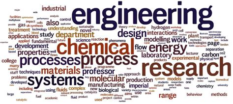 engineering courses engineering courses future prospect engineering