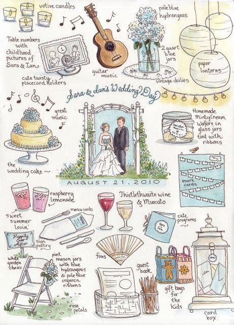 Wedding Budget Recommendations by 220 Best Wedding Planning Images On Decorating