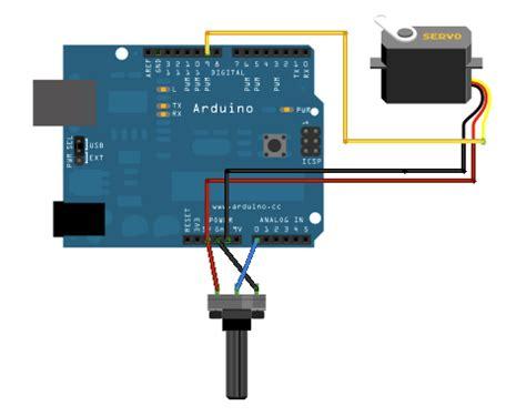 github arduino tutorial arduino knob
