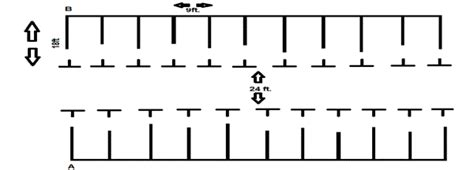Parking Lot Layout Template Line Striping Course Part Three