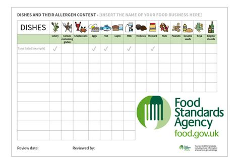 food standards agency allergens templates foodfash co