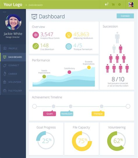 pattern ui excel dashboard design found on dribbble user interface