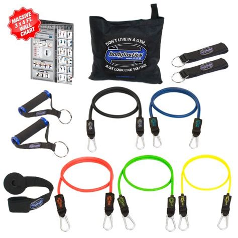 bodylastics resistance bands review ratings