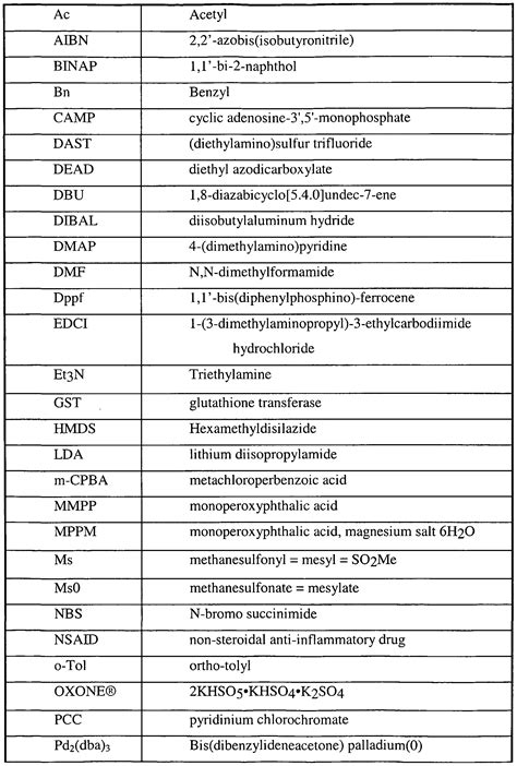 abbreviation for section related keywords suggestions for oc abbreviation pharmacy