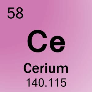 Ce Periodic Table by Element 58 Cerium Science Notes And Projects