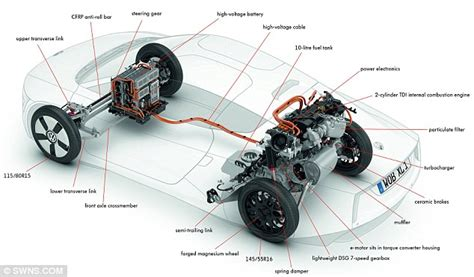 how do layout engines work volkswagen unveil eco car that will do 313 miles to the