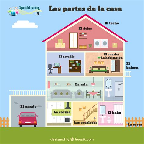 parts house rooms and parts of the house in spanish spanishlearninglab