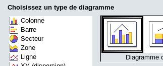 comment calculer un diagramme ombrothermique les diagrammes dans le tableur libo ooo calc