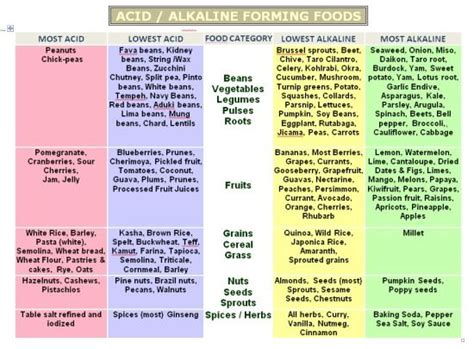 printable alkaline recipes search results for food log printable calendar 2015