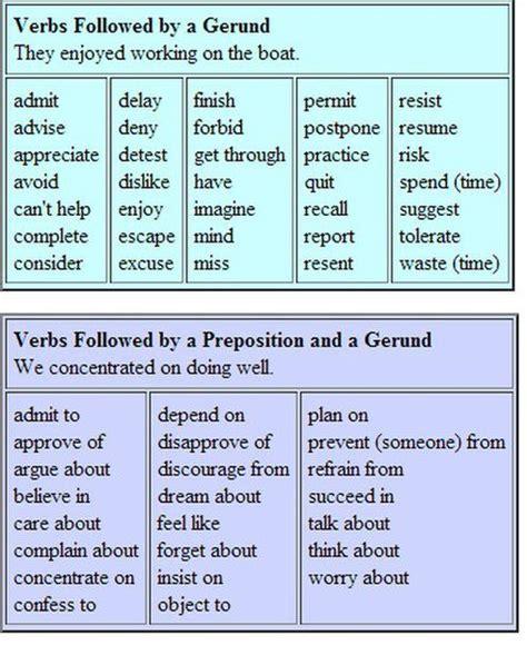 verb pattern bbc verb patterns teacher ivana s the english language blog