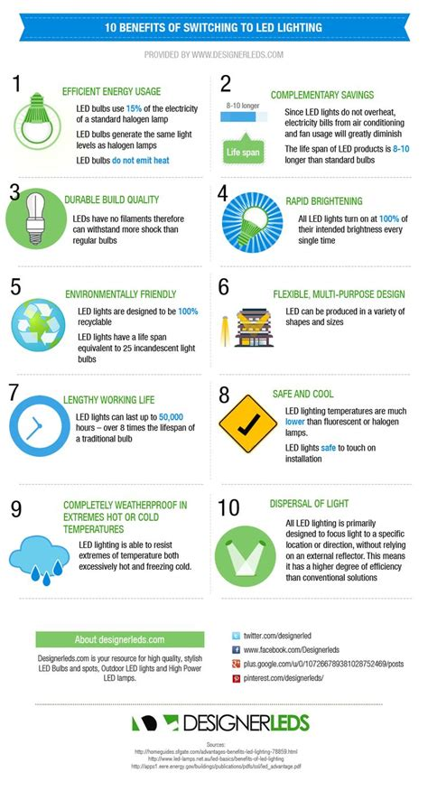 10 Benefits Of Led Lighting Infographic Green Ideas Benefits Of Led Light Bulbs