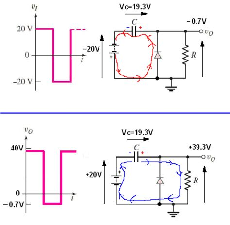 diode capacitor parallel circuit what happens in a circuit that has a capacitor in parallel with a diode physics forums the