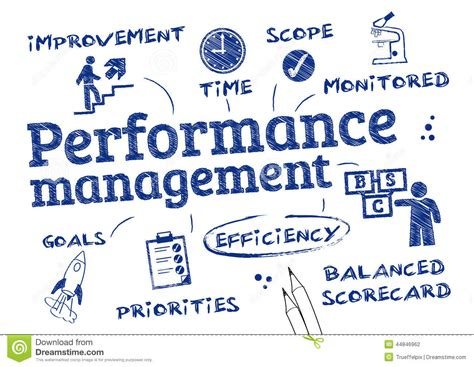 performance and layout page 2 performance management stock illustration illustration of