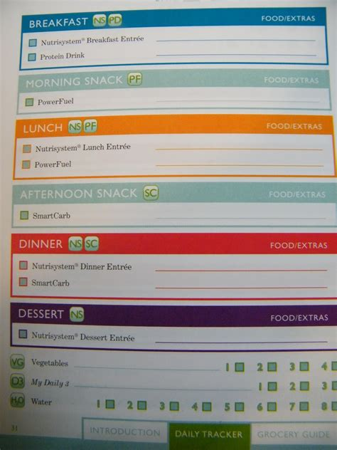 nutrisystem printable meal planner daily 3 nutrisystem coupon for nutrisystem