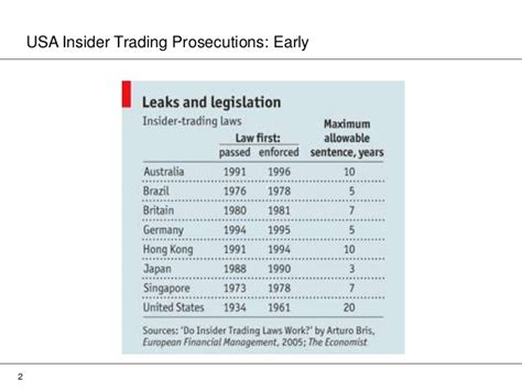 section 10b of the securities exchange act of 1934 usa insider trading law recent developments