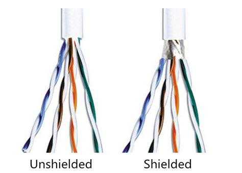 shielded inductor vs unshielded cat 6a shielded cable vs cat 6a unshielded cable fiber optic communication