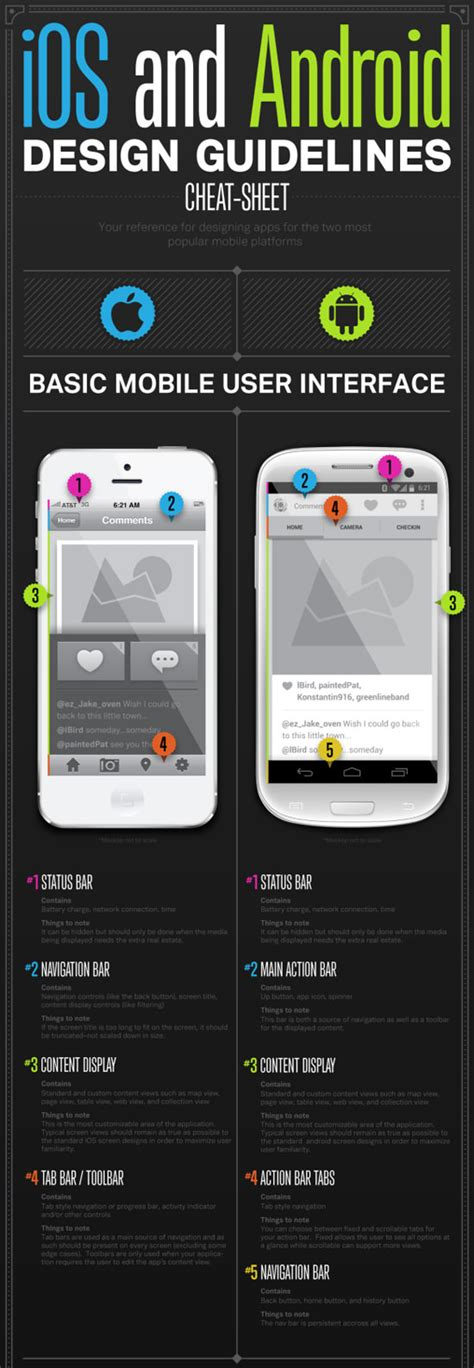 design guidelines for mobile apps 30 cheatsheets and infographics for mobile app developers