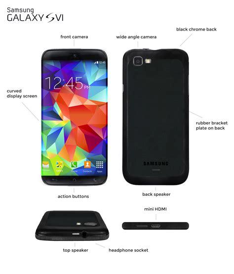 Harga Samsung S6 Murah harga hp samsung 2016 harga samsung s6 mini images