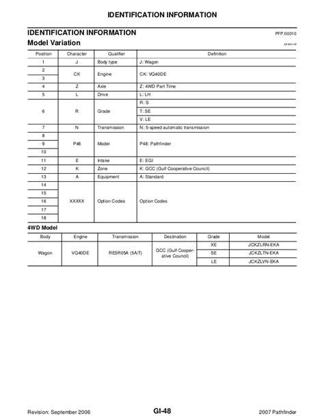 car engine manuals 2007 nissan pathfinder seat position control 2007 nissan pathfinder service repair manual