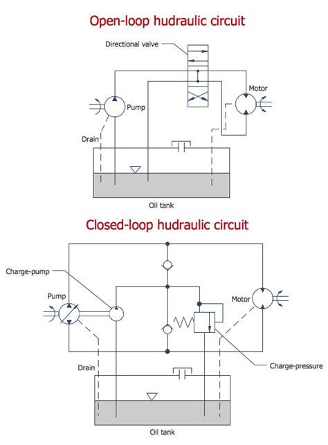 block diagram program for mac wiring diagram