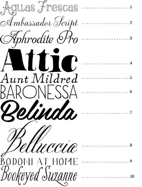 Wedding Invitation Font On Word by 50 Best Fonts Snippet Ink Wedding Snippet Ink