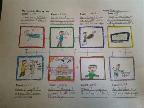 biography ideas for 2nd graders pinterest the world s catalog of ideas