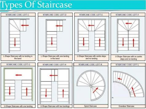Stair Types with Every Small Detail of Stairs