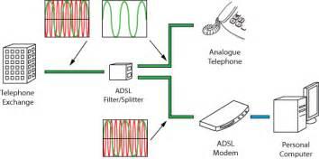 adsl wiring diagram 19 wiring diagram images wiring