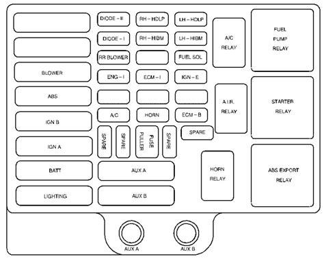 1999 chevy 3500 fuse box wiring diagram with description