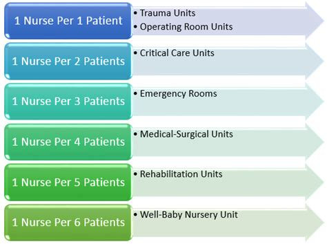 image gallery patient ratio
