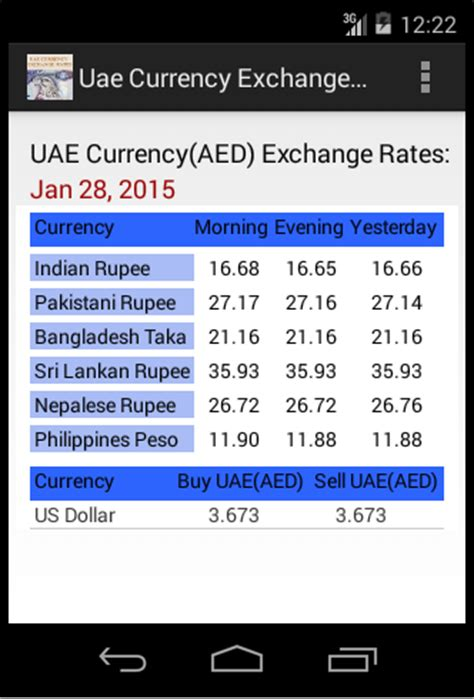 currency converter date currency rates today uae exchange and more how to do