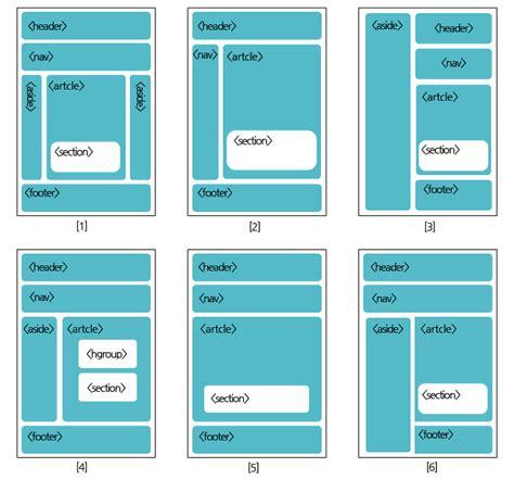 layout design html5 ui ux 웹 모바일 홈페이지 이벤트 디자인 html5 기초 새로 추가된 태그를