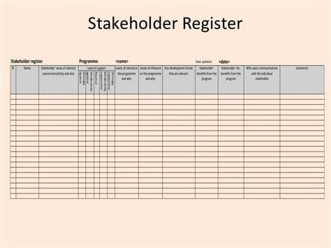 msp stakeholder management the stakeholder register