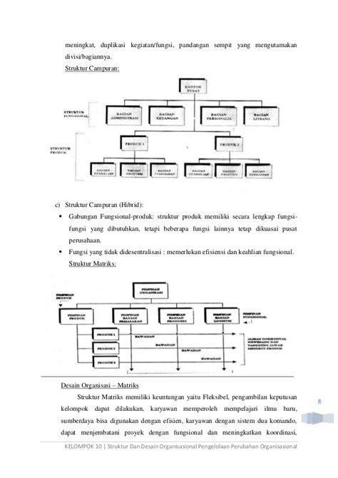perbedaan desain dan struktur organisasional struktur dan desain organisasional pengelolaan perubahan