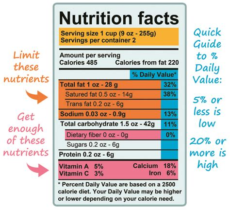 carbohydrates 5 facts how to read nutrition facts food label tips