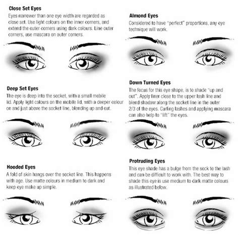 Eyeshadow Application how to use eyeshadow palettes correctly