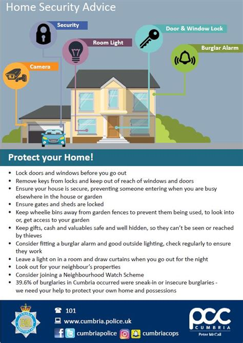 don t leave your home open to thieves this summer